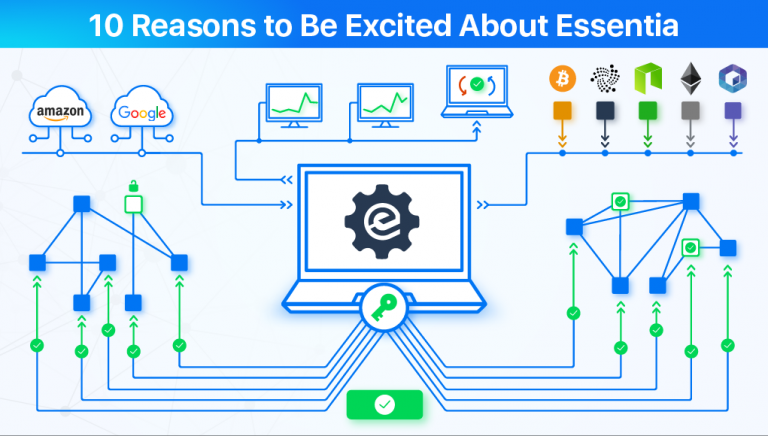 PR: 10 Reasons to Be Excited About Essentia