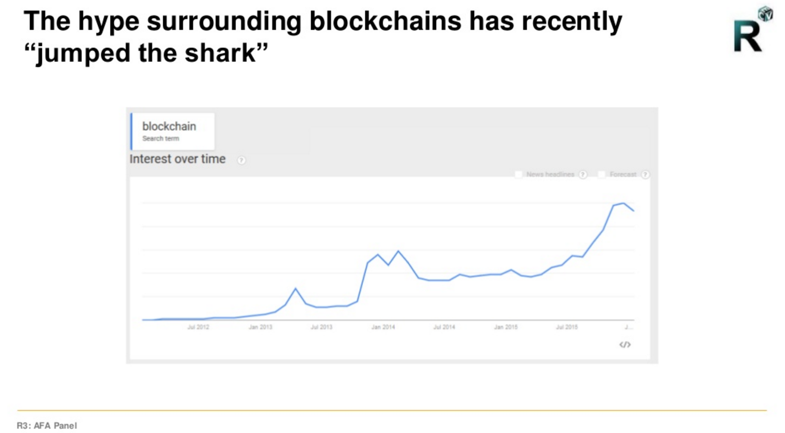 Have We Reached Peak Blockchain Hype?