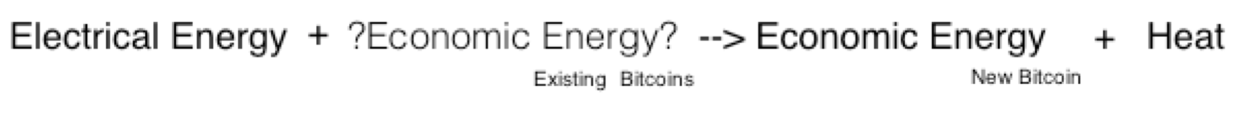 Bitcoin and the Law of Conservation of Energy