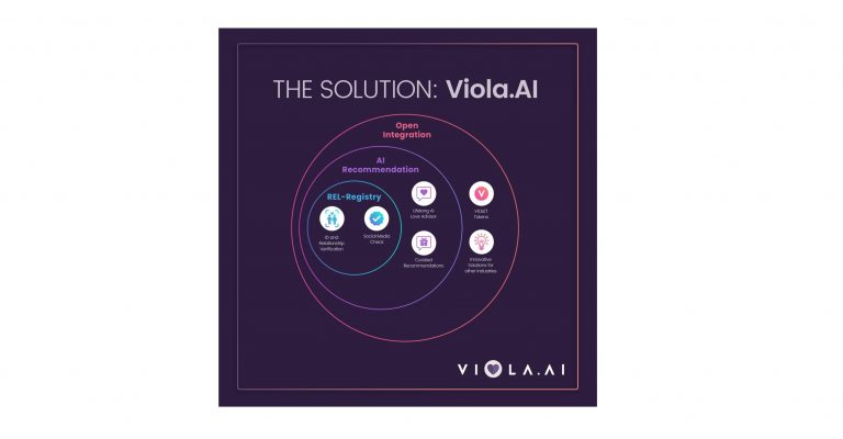 PR: Viola.AI Introduces REL – Registry – The World's First Global Relationship Registry on The Blockchain