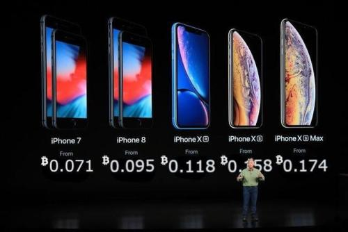 New #iphone prices in $BTC